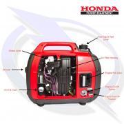 Honda EU22i 2.2kW/2.2kVA Petrol Inverter Generator